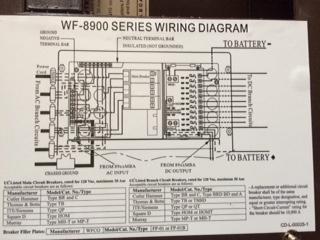 Thor Wiring Diagram 1988 Ford Mustang