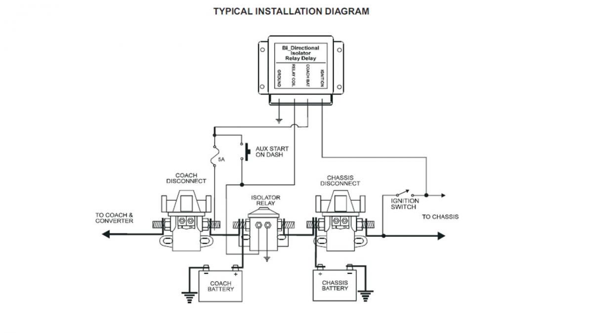 [SCHEMATICS_44OR]  CX_0163] Thor Motor Coach Wiring Diagram Free Diagram | 2015 Thor Vegas Wiring Diagram |  | brece.ifica.barep.aidew.illuminateatx.org