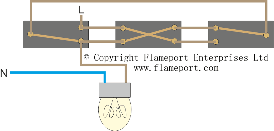Stupendous Lighting Circuit Diagrams For 1 2 And 3 Way Switching Wiring Cloud Licukosporaidewilluminateatxorg