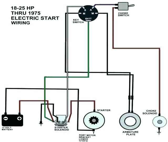 Kohler Command 25 Hp Wiring Diagram