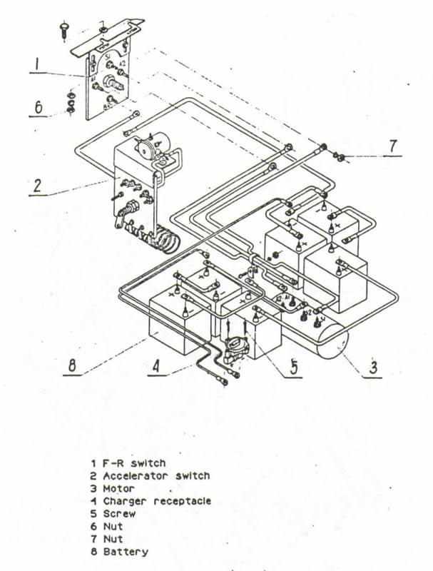 36 volt ezgo battery wiring diagram easy go wiring diagram wiring diagram data  easy go wiring diagram wiring diagram
