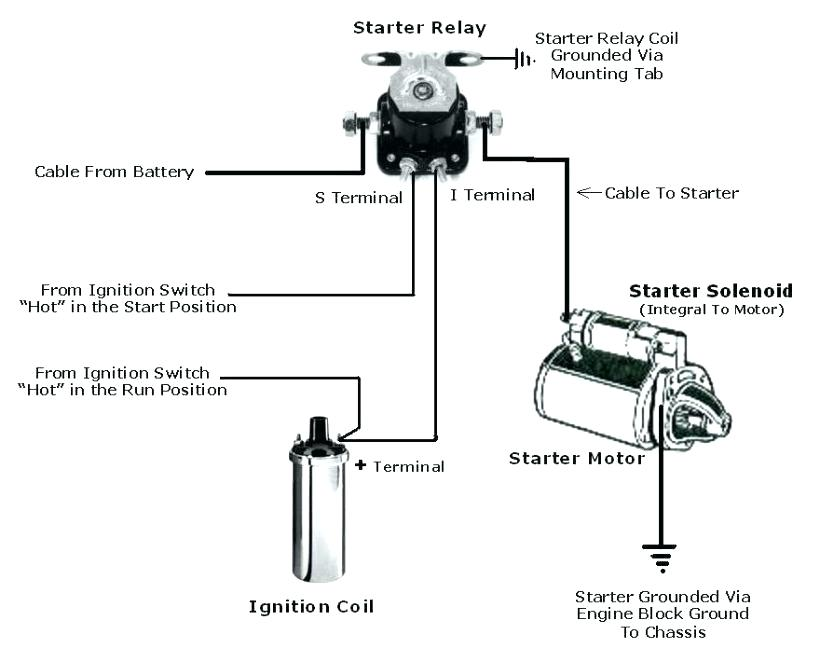 Command Kohler Kohler Starter Solenoid Wiring Diagram from static-resources.imageservice.cloud