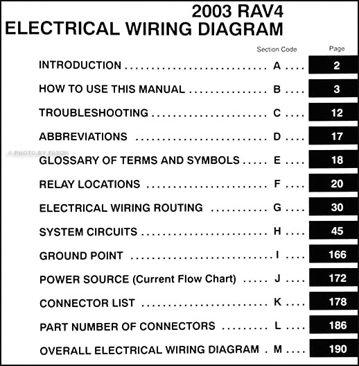 Ay 3312 Wiring Diagram Also Toyota Rav4 Radio Wiring Diagram On 2003 Toyota Wiring Diagram
