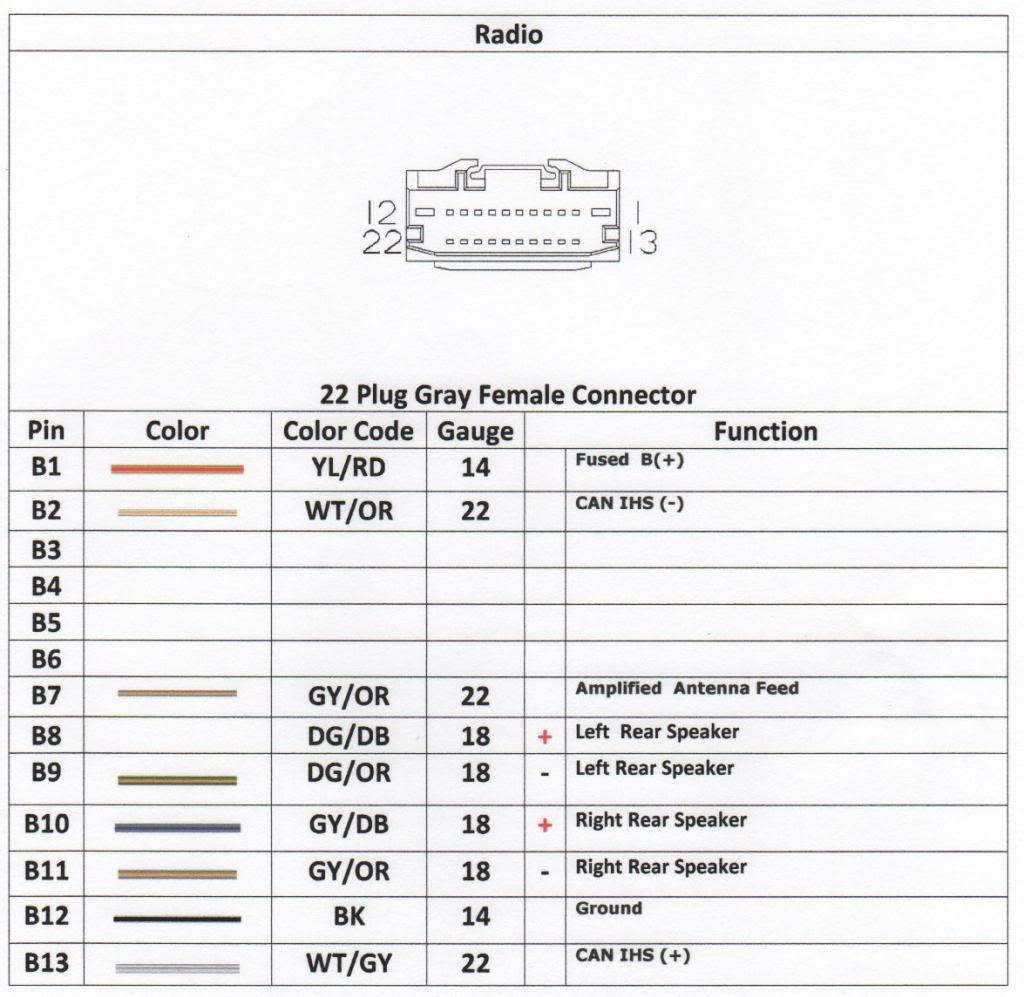 [SCHEMATICS_4CA]  FA_6286] 2013 Dodge Dart Radio Wiring Download Diagram | Dodge Journey Radio Wiring Diagram |  | Xortanet Rele Rosz Pap Mohammedshrine Librar Wiring 101