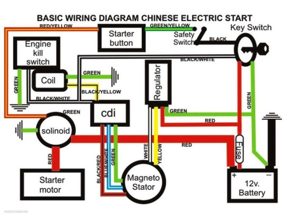 [DIAGRAM_38IU]  SF_5171] Vitacci Atv Wiring Diagram Schematic Wiring | Vitacci Atv Wiring Diagram |  | Menia Numdin Dylit Kumb Ponge Elec Mohammedshrine Librar Wiring 101