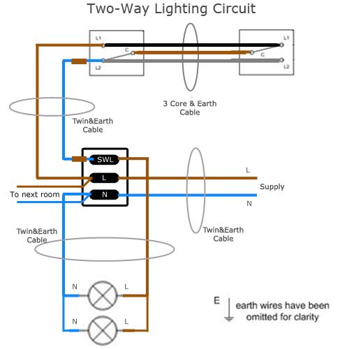 Wondrous Lighting 2 Way Switching Wiring Diagram Basic Electronics Wiring Wiring Cloud Xortanetembamohammedshrineorg