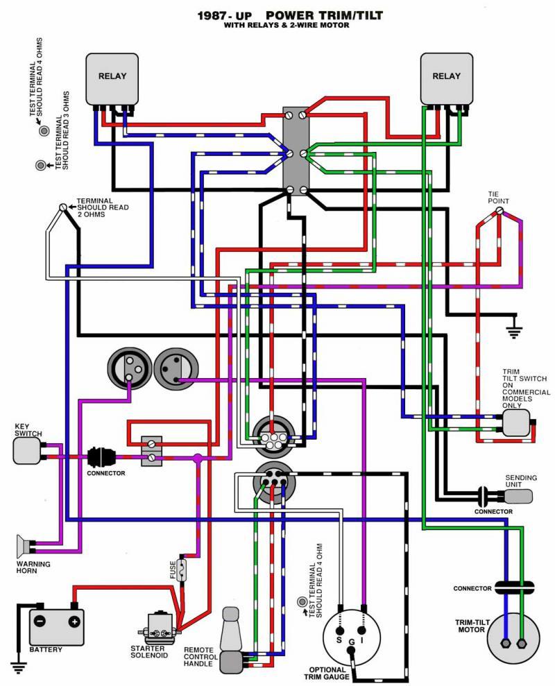 nf_6792] diagram mercury outboard wiring diagram 50 hp mercury outboard wiring  wiring diagram  gue45 umng mohammedshrine librar wiring 101