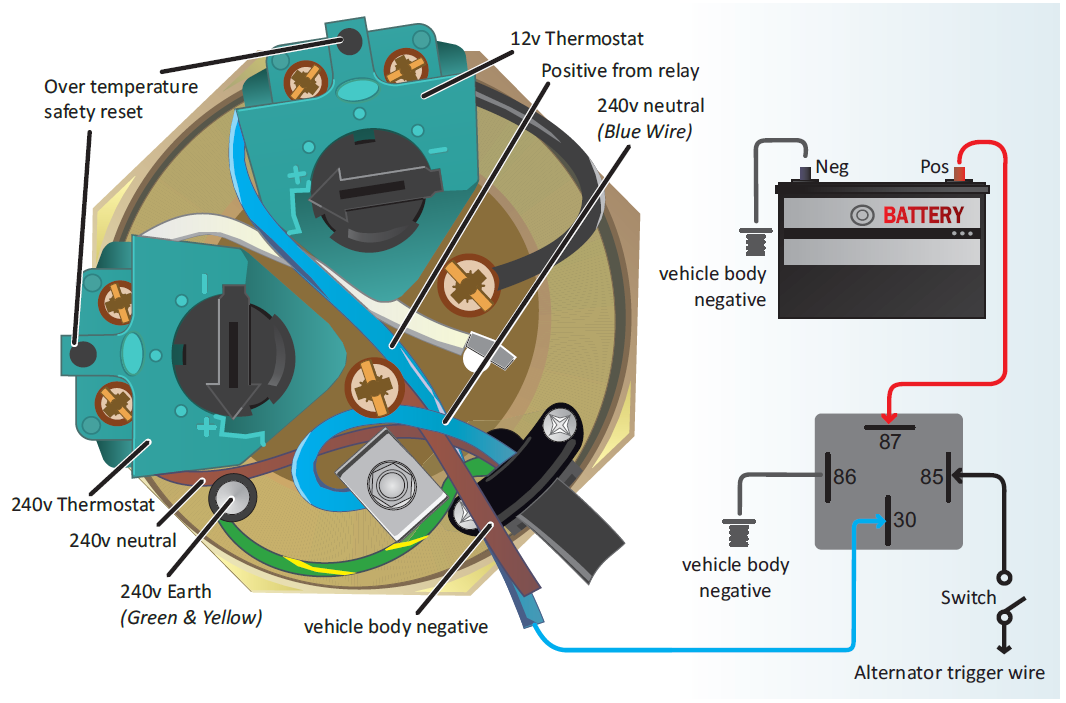 Dual Element Immersion Heater Wiring Diagram