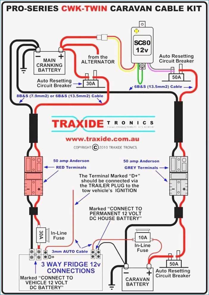 12v Camper Trailer Wiring Diagram - Wiring Diagram