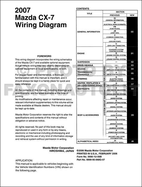 [DIAGRAM_4FR]  FE_5514] 2007 Mazda Cx7 Timing Cover Schematic Diagrams Car Parts Diagram  Wiring Diagram | Mazda Cx 7 Stereo Wiring Diagram |  | Www Mohammedshrine Librar Wiring 101