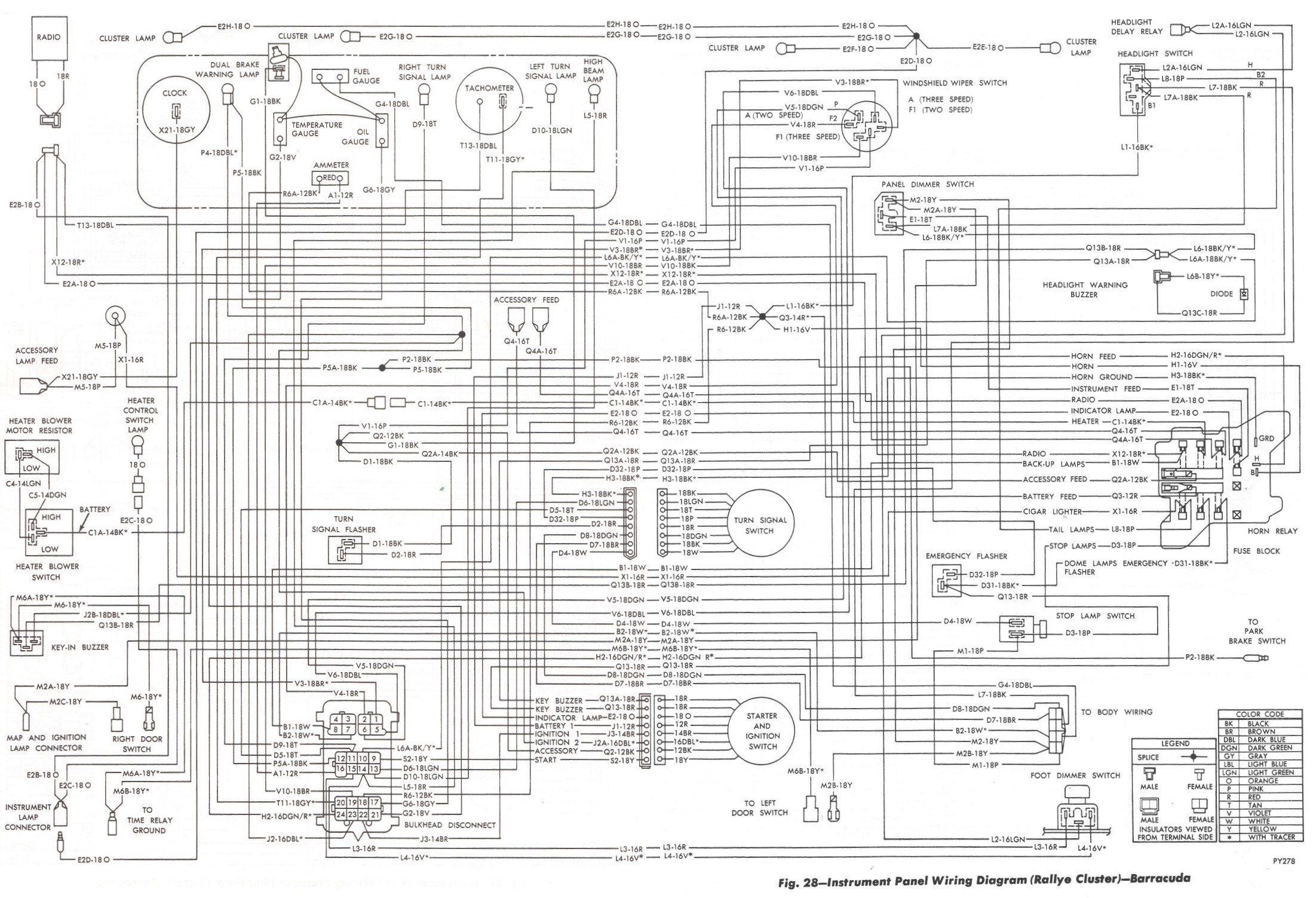LF_7505] 1970 Plymouth Belvedere Wiring Diagram Color Download DiagramOupli Proe Mohammedshrine Librar Wiring 101