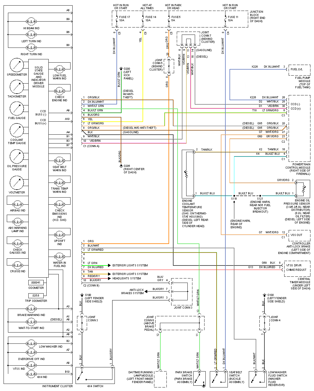 01 Dodge Ram Radio Wiring Diagram from static-resources.imageservice.cloud