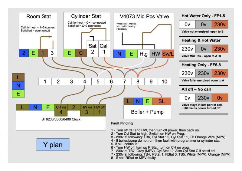XM_0766] Port Motorised Valve Wiring Diagram 3 Port Valve Wiring Diagram  Wiring DiagramFaun Egre Sapebe Mohammedshrine Librar Wiring 101