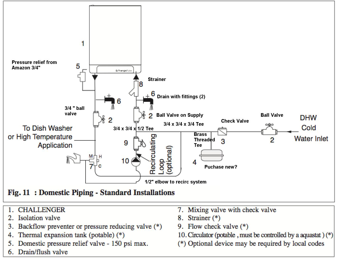 Miraculous Combi Boiler Combi Boiler Piping Diagram Wiring Cloud Staixaidewilluminateatxorg