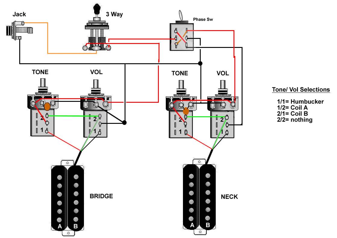 Excellent Electric Guitar Schematics Wiring Diagram Data Wiring Cloud Xempagosophoxytasticioscodnessplanboapumohammedshrineorg