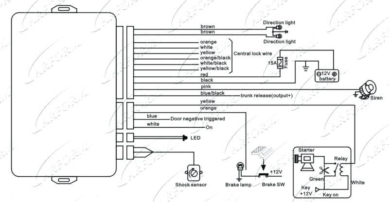 code alarms wiring diagram for hornet  1994 honda accord