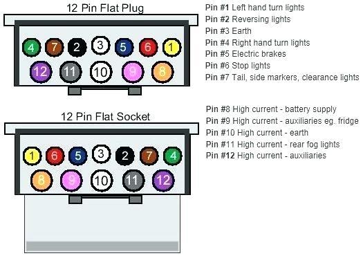 Ce 5515 5 Pin Flat Wiring Diagram Wiring Diagram