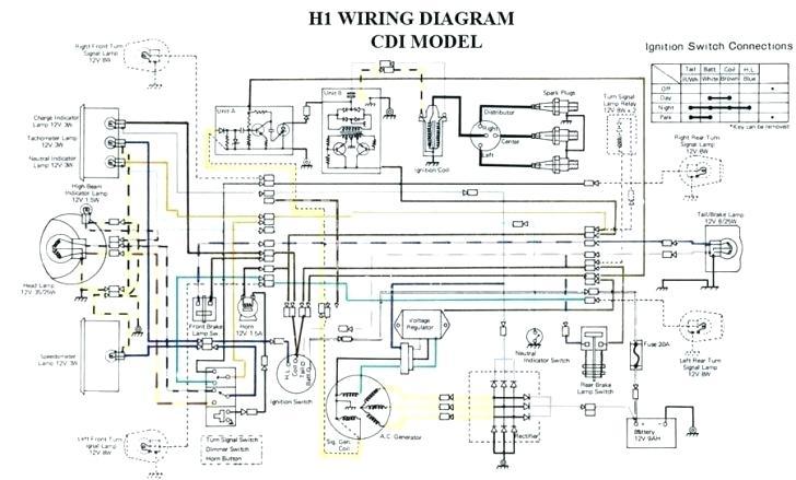 dk6062 kawasaki bayou 220 wiring manual free diagram