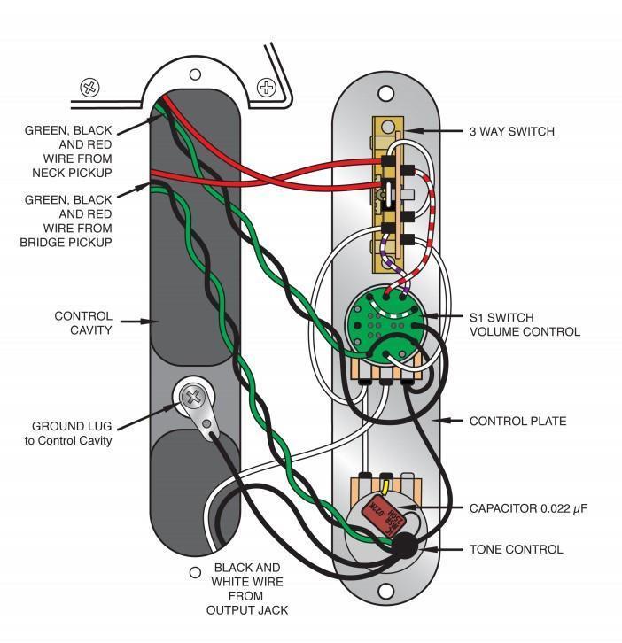 [SCHEMATICS_4LK]  OY_5281] Fender Stratocaster Wiring Diagrams Fender N3 Noiseless Pickups Schematic  Wiring | Vintage Noiseless Wiring Diagram |  | Alia Phil Hendil Mohammedshrine Librar Wiring 101