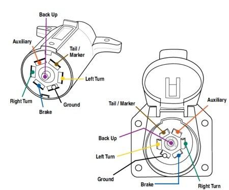 Hopkins Rv Plug Wiring Diagram Fuse Box 1993 Mercury Cougar Sportster Wiring Ati Bege Jeanjaures37 Fr