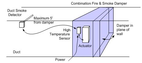 Me 5536 Typical Duct Smoke Detector Wiring Diagram Download Diagram