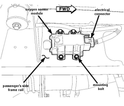 Fine 2006 Dodge Ram 1500 O2 Sensor Wiring Diagram Wiring Diagram Wiring Cloud Xortanetembamohammedshrineorg