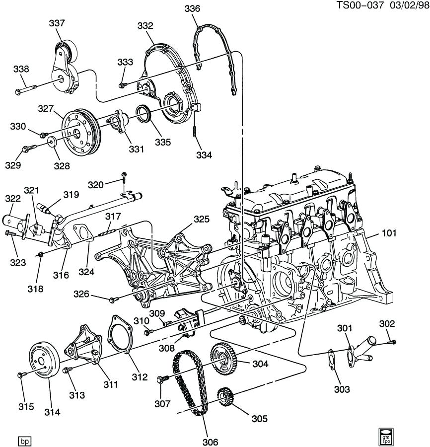 EV_4505] Chevy Cavalier Wiring Diagram 2004 Download DiagramLlonu Tivexi Mohammedshrine Librar Wiring 101
