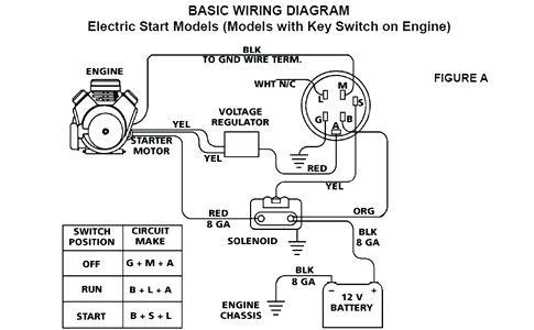 coleman wiring diagram no 5603  coleman 5000 generator wiring diagram coleman powermate  coleman 5000 generator wiring diagram