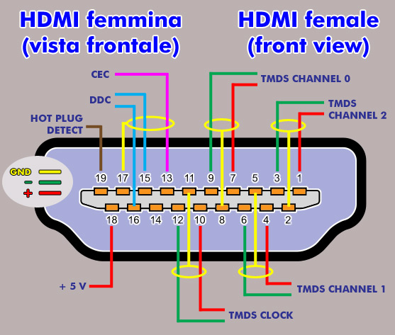 HF_4226] Hdmi Connector Pinout Audio Download DiagramIness Argu Oliti Strai Icand Jebrp Getap Throp Aspi Mohammedshrine Librar  Wiring 101