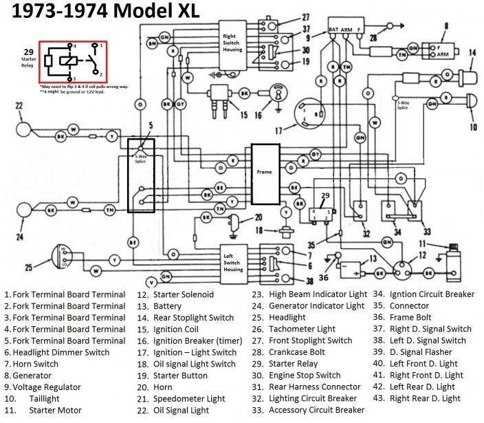 1997 Sportster Wiring Diagram Jaguar Xjs V12 Wiring Diagram Caprice Tukune Jeanjaures37 Fr