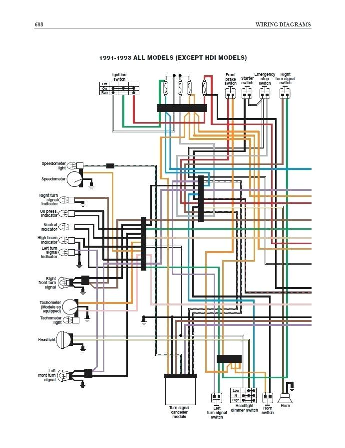 93 Harley Softail Wiring Diagram - Schematic wiring diagramcamelotunchained.it