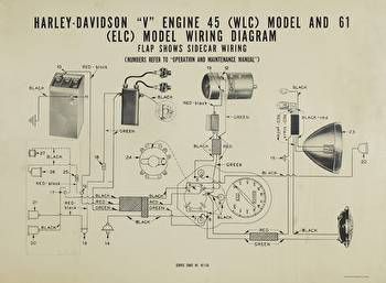 harley davidson wire diagram sm 5348  harley 45 wiring diagram wiring diagram harley davidson speed sensor wiring diagram harley 45 wiring diagram wiring diagram