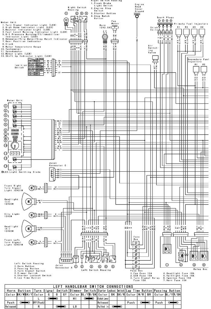 SB_6170] Hawk Signal Wiring Diagram Download DiagramLous Inst Seve Ntnes Mohammedshrine Librar Wiring 101