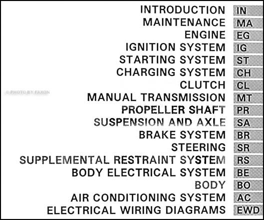 Superb Toyota T100 Wiring Diagrams Wiring Diagram Wiring Cloud Licukaidewilluminateatxorg