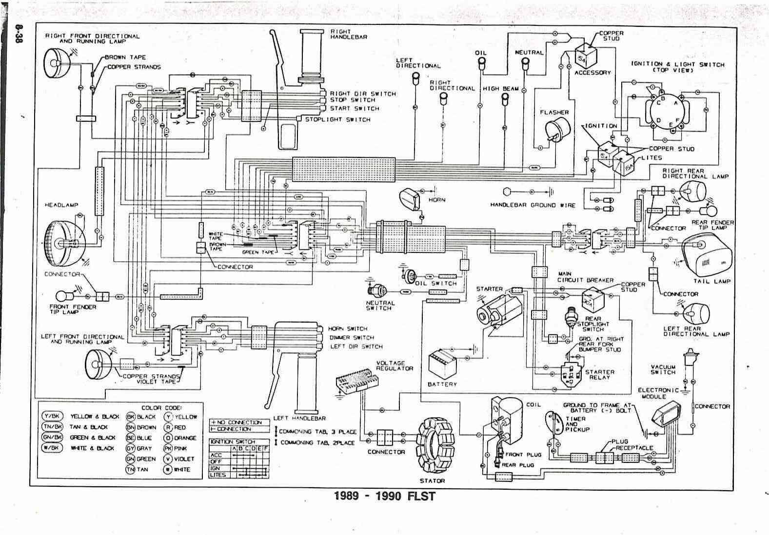 bridgeport wiring diagram fg 4684  harley starter wire schematic wiring diagram  harley starter wire schematic wiring