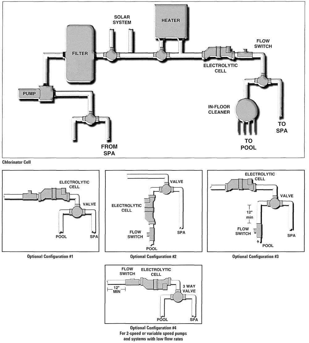 Aqua Pro Pool Heat Pump Wiring Diagram - Mopar Tachometer Wiring Diagram  for Wiring Diagram Schematics   Hydro Pro Pool Pump Wiring Diagram      Wiring Diagram Schematics
