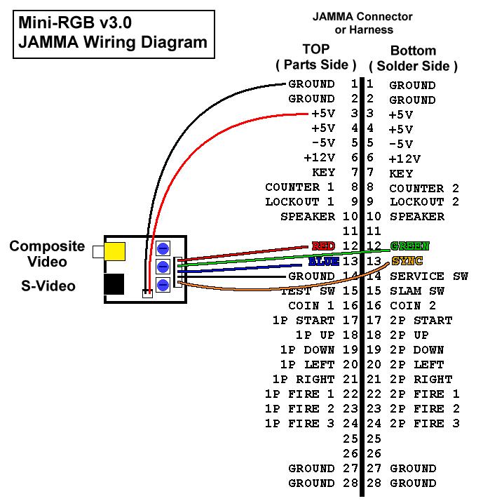 YK_2869] Hdmi To Av Cable Wiring Diagram Free DiagramAlma Ospor Nizat Knie Mohammedshrine Librar Wiring 101