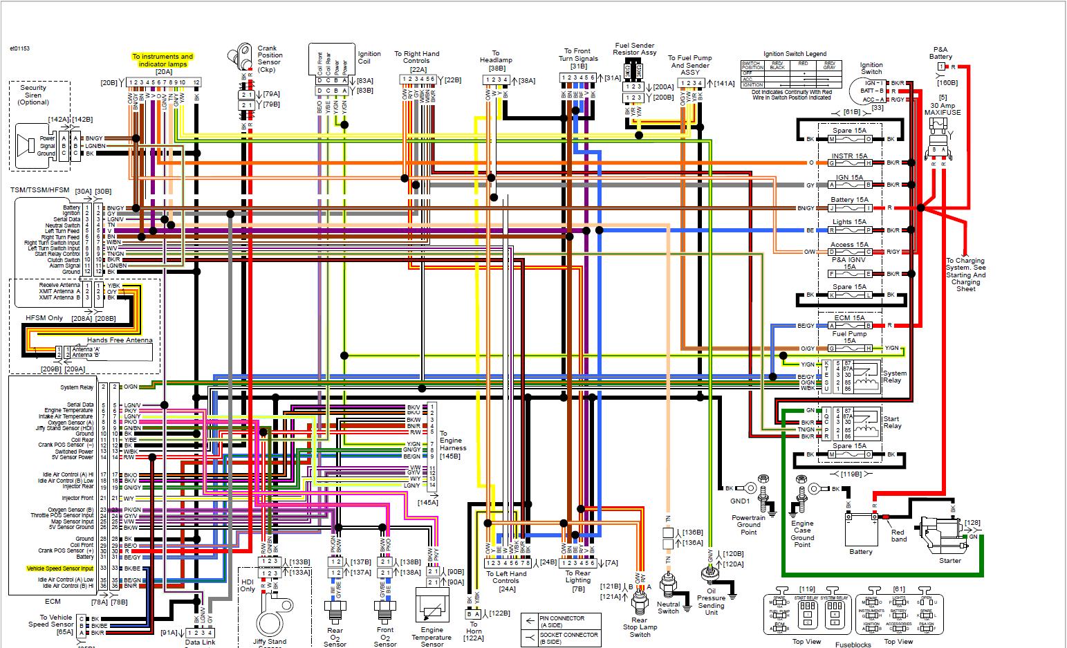 Harley Sd Sensor Wiring Diagram Wiring Diagram Cow Information Cow Information Led Illumina It
