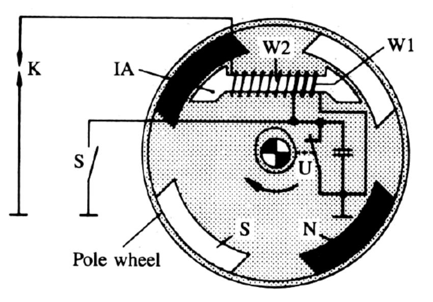 wt5658 magneto wiring 25cc schematic free diagram
