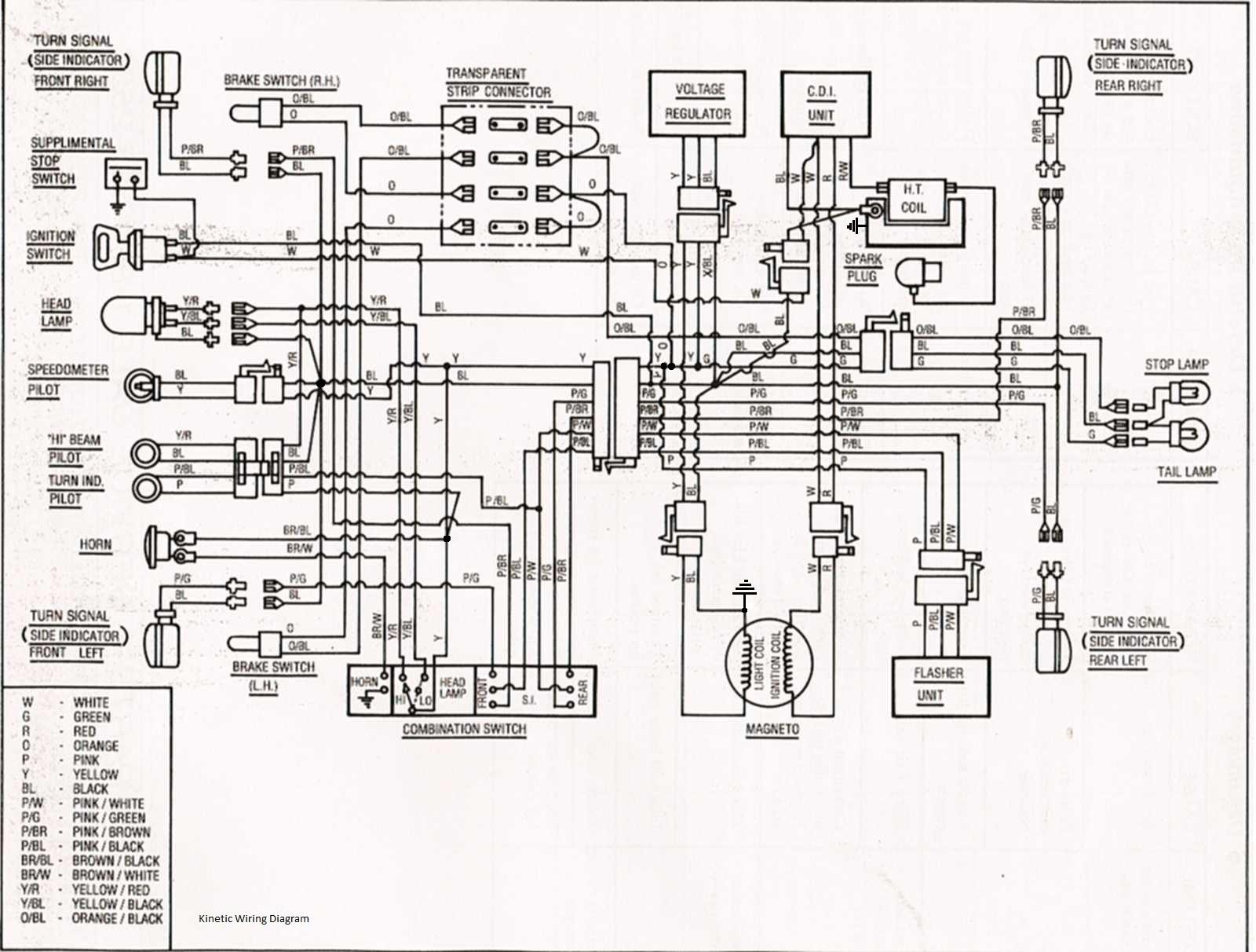 Magnificent Yamaha Exciter 570 Wiring Diagram Wiring Diagram Data Schema Wiring Cloud Genionhyedimohammedshrineorg