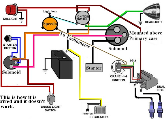 ironhead dyna s ignition wiring diagram - wiring diagram all deep-approve -  deep-approve.huevoprint.it  huevoprint