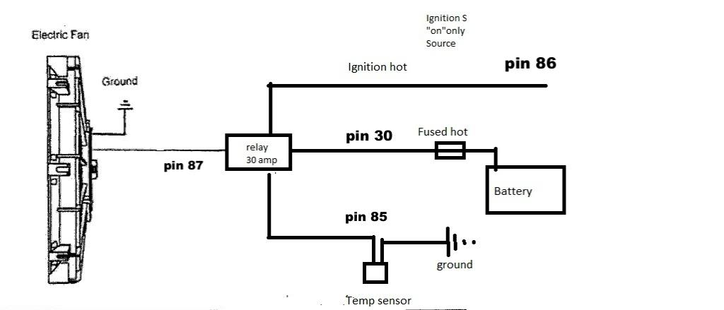 Adjustable Radiator Fan Control Wiring Diagram - Chevy Taillight Wiring  Diagram 2009 - ad6e6.sehidup.jeanjaures37.fr | Adjustable Radiator Fan Control Wiring Diagram |  | Wiring Diagram Resource