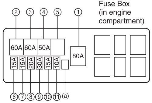 images?q=tbn:ANd9GcQh_l3eQ5xwiPy07kGEXjmjgmBKBRB7H2mRxCGhv1tFWg5c_mWT 2003 Suzuki Aerio Fuse Box Diagram