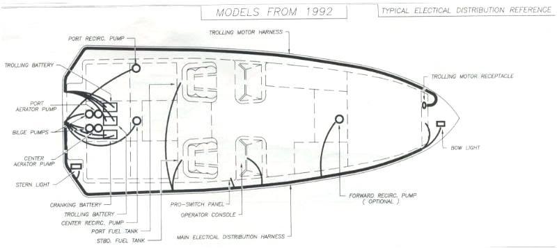 [DIAGRAM_4FR]  AS_8887] Tracker Pro Guide Wiring Diagrams Wiring Diagram | Triton Boats Trailer Wire Diagram |  | Unec Ologi Xolia Umng Mohammedshrine Librar Wiring 101