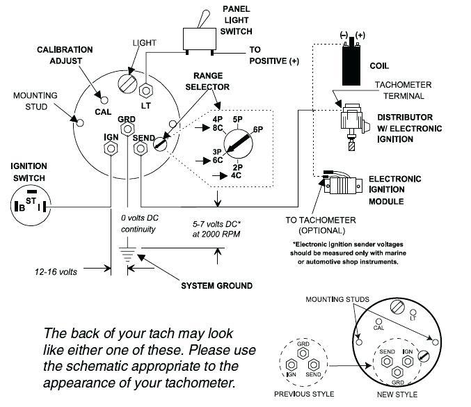 VG_7658] Marine Gauge Wiring Diagram Free DiagramPhil Over Benkeme Rine Umize Ponge Mohammedshrine Librar Wiring 101