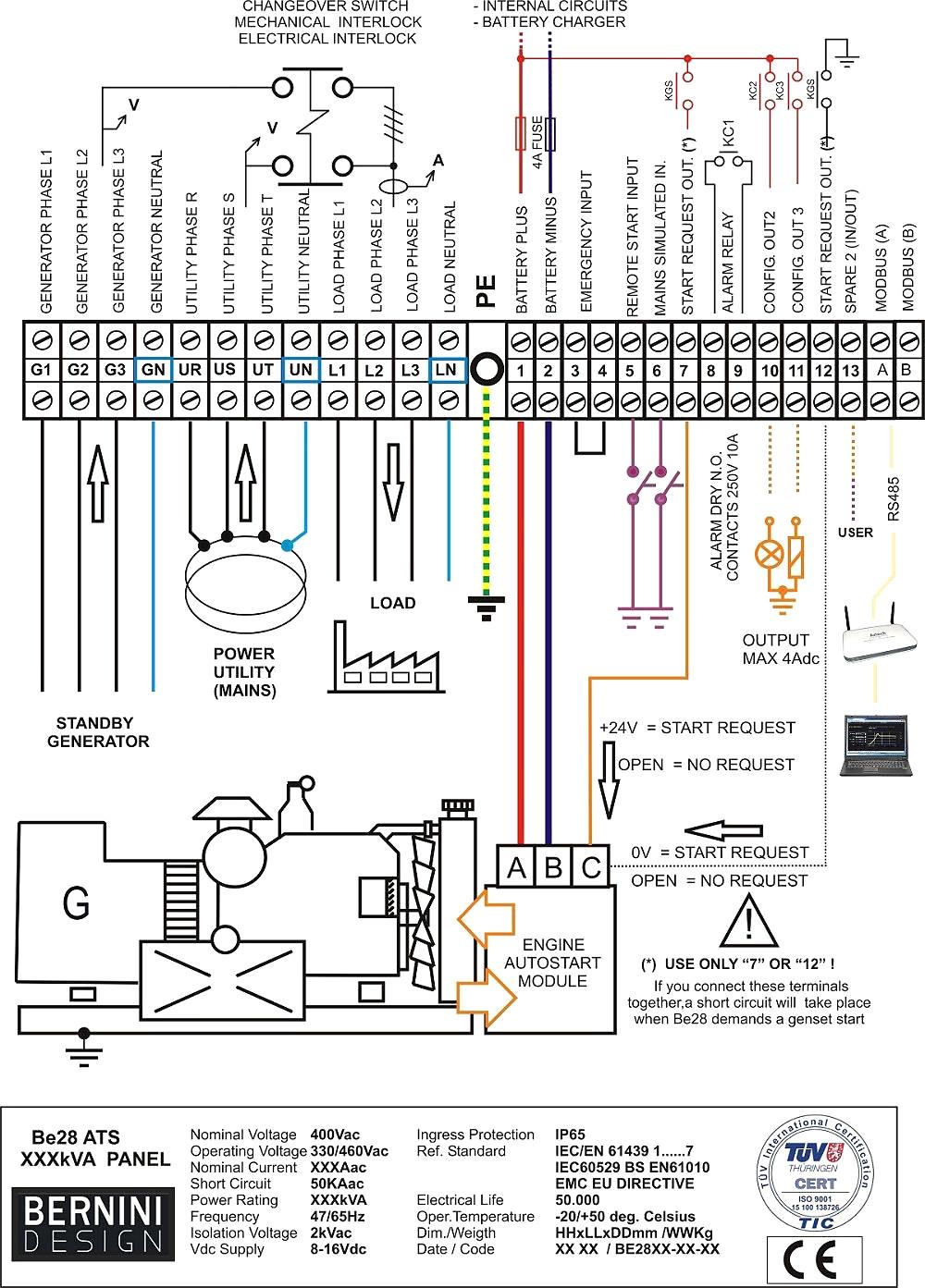 [DIAGRAM_38YU]  WT_1586] Wiring Diagram Starter 6500Gp Generac Schematic Wiring | Wiring Diagram Starter 6500gp Generac |  | Socad Alma Adit Gue45 Mohammedshrine Librar Wiring 101