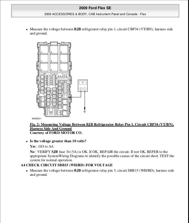 2009 ford flex headlight wiring diagram - 2004 honda accord fuse box diagram  - foreman.yenpancane.jeanjaures37.fr  wiring diagram resource
