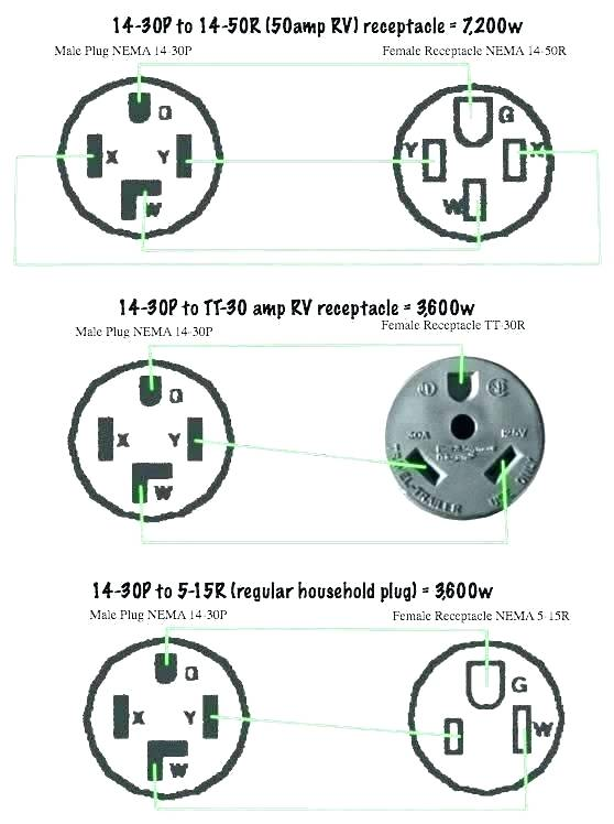 120V 30 Amp Twist Lock Plug Wiring Diagram from static-resources.imageservice.cloud