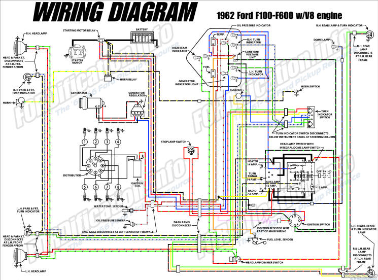 Awesome 1962 Ford Truck Wiring Diagrams Fordification Info The 61 66 Wiring Cloud Intelaidewilluminateatxorg