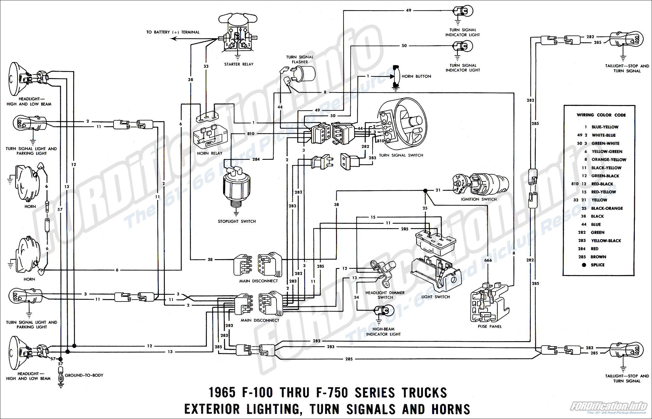 Outstanding 1965 Ford Truck Wiring Diagrams Fordification Info The 61 66 Wiring Cloud Biosomenaidewilluminateatxorg